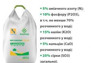 NPK 5-10-15 Р (10%), K (15%), Ca (5%), S (25%)